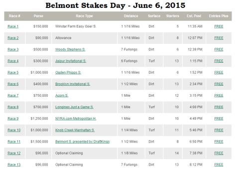 Belmont Day 2015